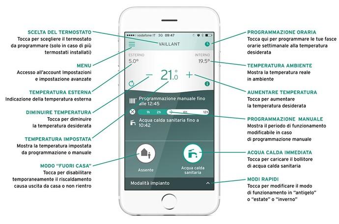 Infografica su come usare l'app vSMART di Vaillant